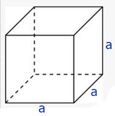 расчет площади поверхности куба