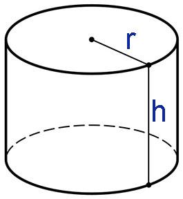расчет площади поверхности цилиндра