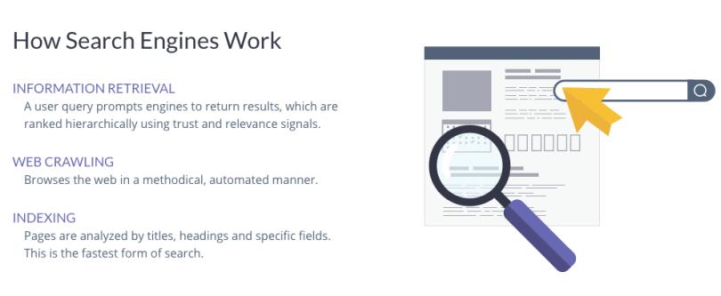 cómo funcionan los motores de búsqueda - cómo usar google