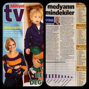 07.12.2013 - Milliyet tv