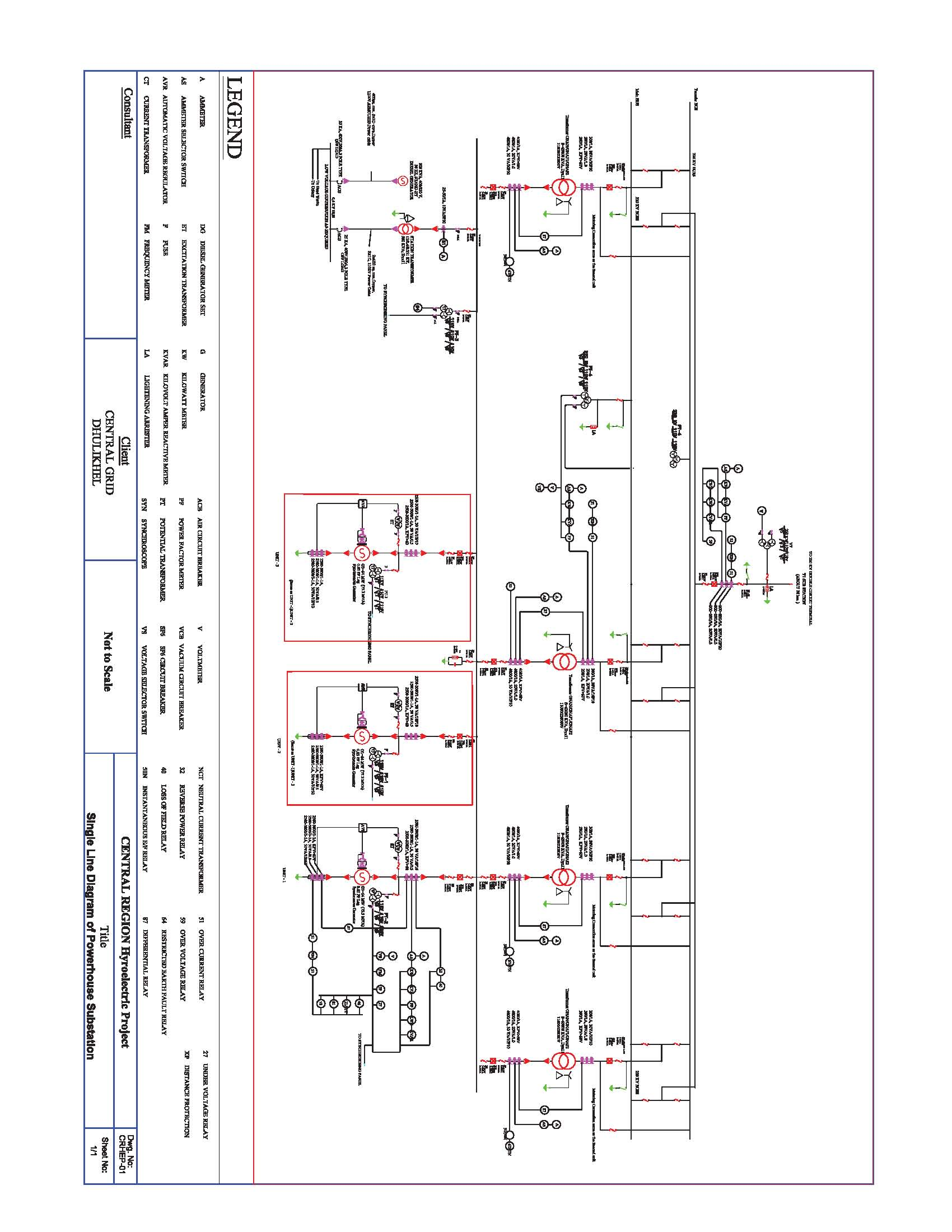 Power Evacuation From Generating Station With Fault Level Calculation Amp Single Line Diagram
