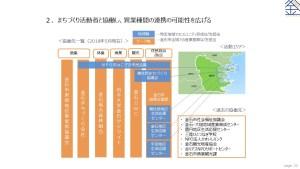【最新版】釜援隊説明資料スライド_20180426