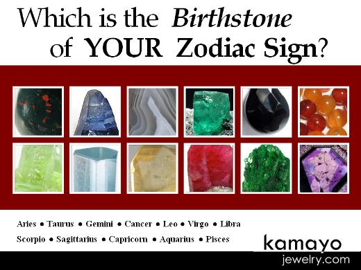 Birthstones by Zodiac Sign