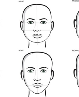 How to Tell The Shape Of Your Face