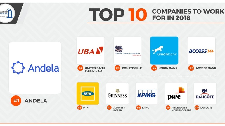 Jobberman Says These Are The Top 100 Companies To Work For In Nigeria