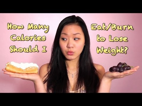 Weight Loss 101: How To Count Your Calorie Intake