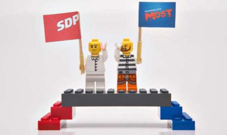 sdp-most