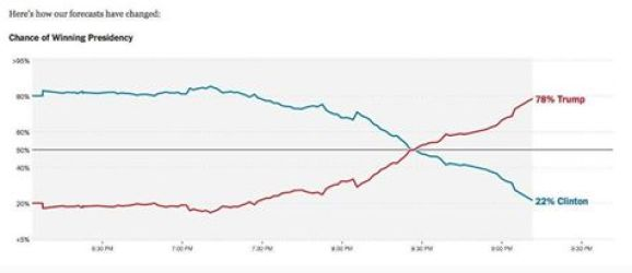 trump-graf