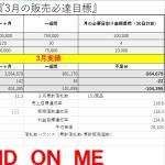 せどりのコンサル生兵庫県在住の吉井さんが3カ月で月商350万達成
