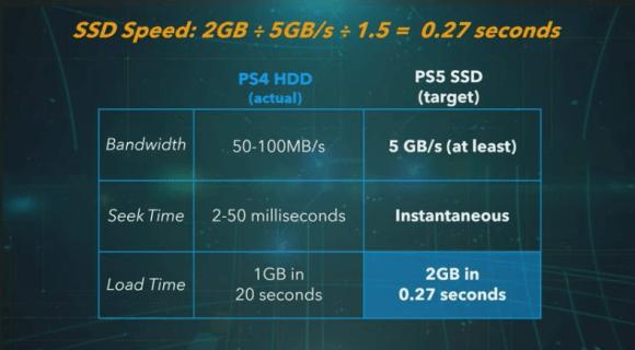 PS5 スペック