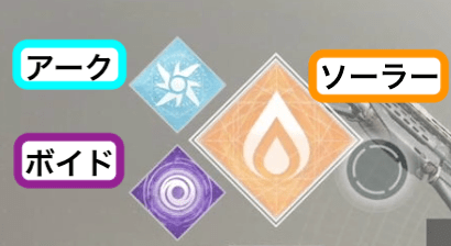 Destiny2 属性