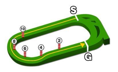 アルテミスステークス2016データ1東京芝1600m