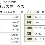 桜花賞2018も「うまコラボ」の指数にお任せ!!先週はコーラルステークス3連単で86,590円的中!!
