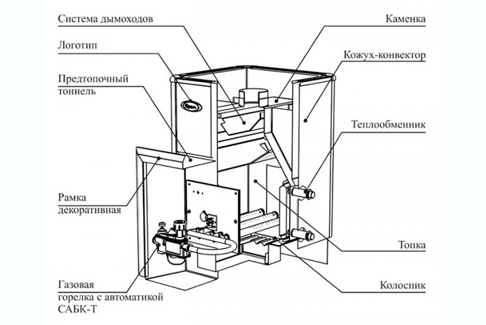 Drawing of a gas stove