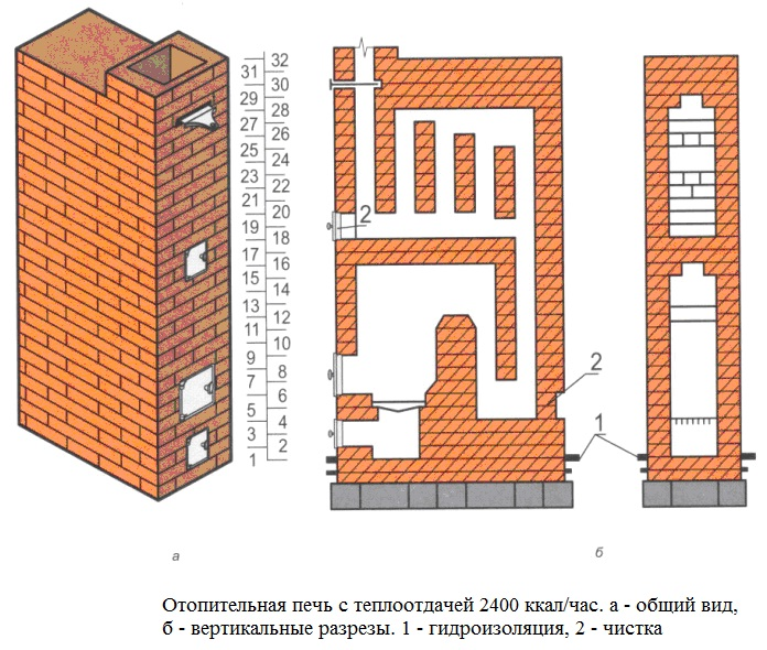 Drawing of a brick oven