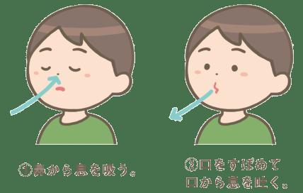 口すぼめ体操
