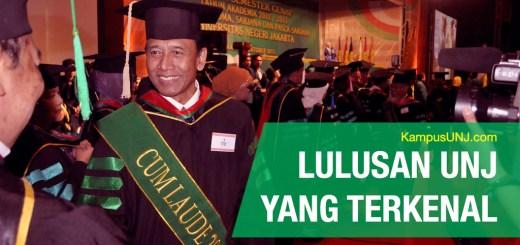 Alumni UNJ Yang Terkenal Sebagai Tokoh Publik di Indonesia.