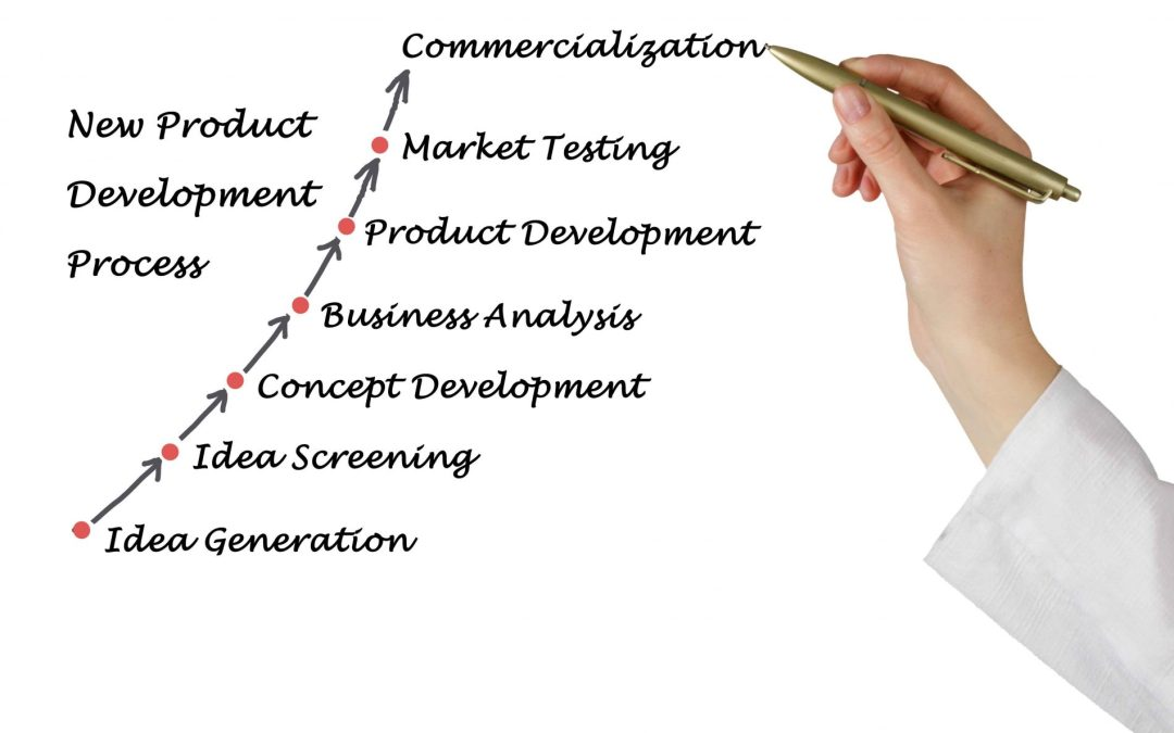 Advanced Product Development