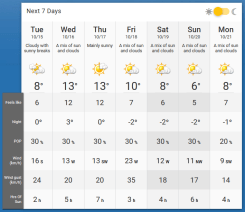 calgary_weather_day_oct