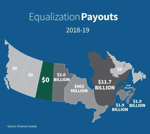 wexit_equalization_payouts_2018-19