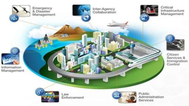 Harga Mati, Penerapan Teknologi Informasi Dalam Membangun Smart City Indonesia
