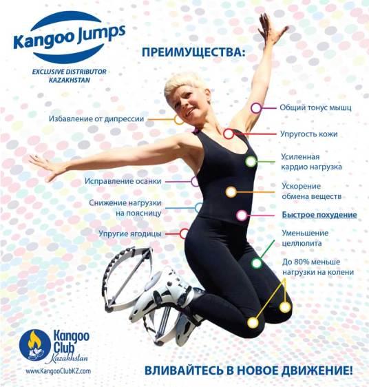 преимущества джамперов канго джампс Kangoo Jumps купить цена  Казахстан алматы Астана