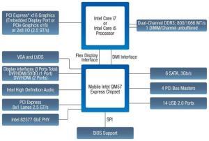 Diagram Skema Chipset  kangtokkomputer