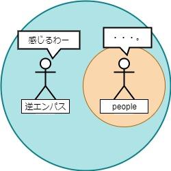 エンパス逆エンパス_逆エンパスはエネルギーで周囲を感知する