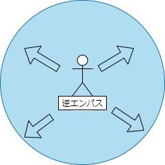 エンパス逆エンパス_逆エンパスはエネルギー放出