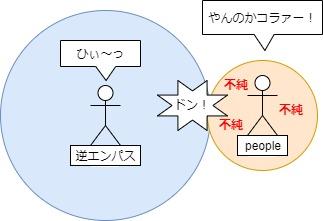 逆エンパスのエネルギーは不純なものと反発する