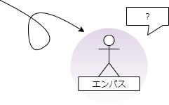 何かをもらったエンパスの図