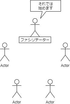 非構成的エンカウンターグループ開始図