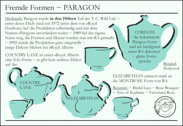 Formen Royal Albert Paragon