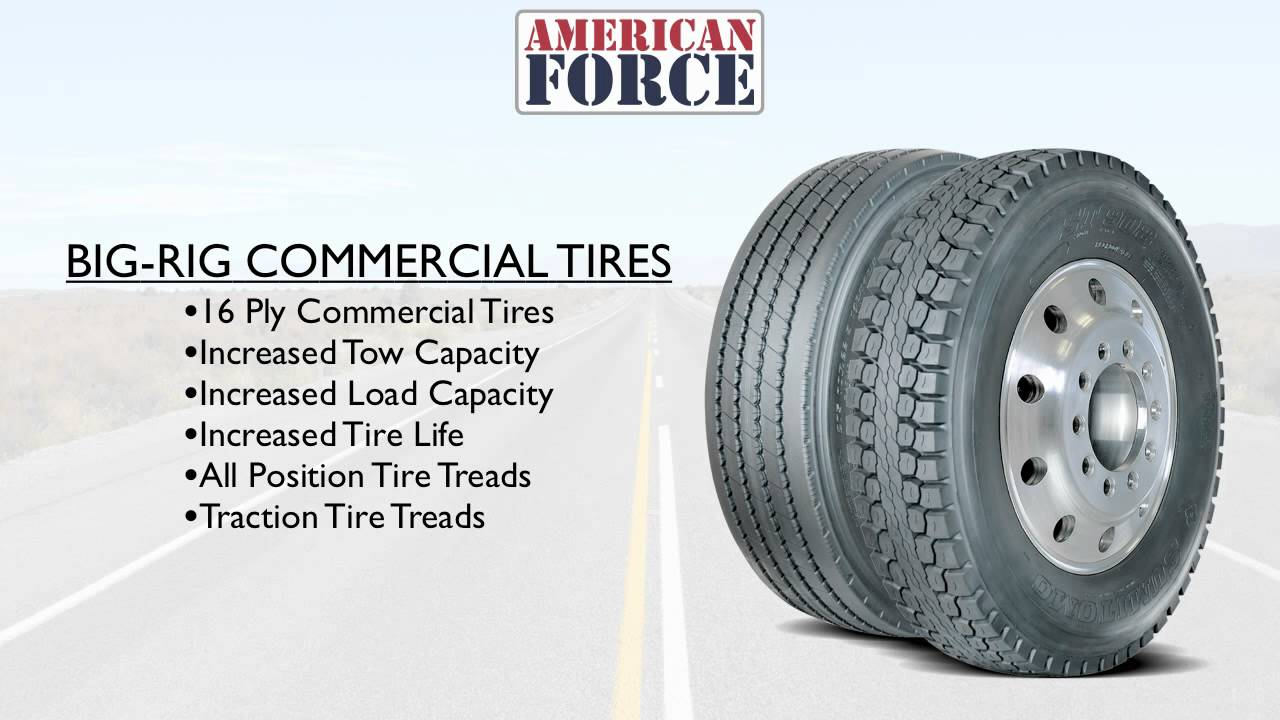 American Force Wheels Big-Rig Tutorial