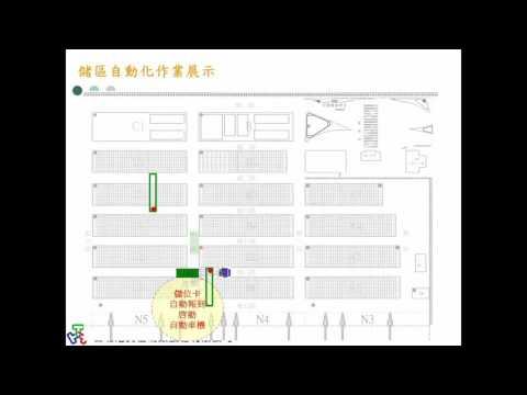 儲區自動化作業展示