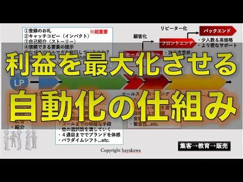 【DRM】ネットビジネス仕組み化(自動化)の全体像×利益最大化の秘訣【FutoTube】