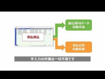 【勘定奉行クラウド】一連の支払管理業務を自動化!