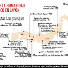 Conoce los sitios Patrimonio de la Humanidad de Japón