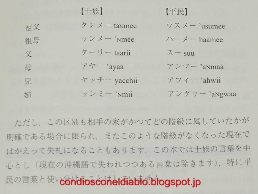 "Del libro ""沖縄語の入門ーたのしいウチナーグチ"" de Nishioka Satoshi y Nakahara Jou. Página 95."