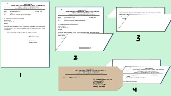 cara melipat surat