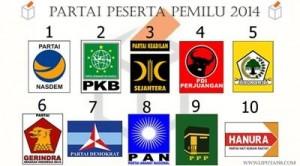 Urutan Partai Pemilu 2014