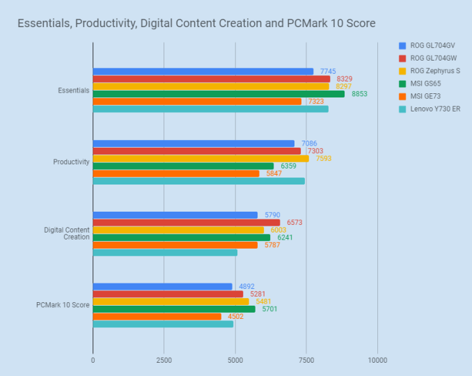 PC Mark Benchmark.PNG