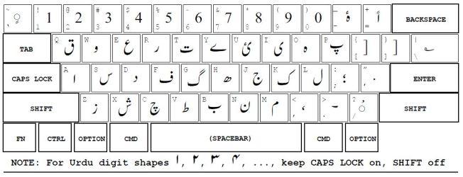 Descarga gratuita de InPage Urdu 2012