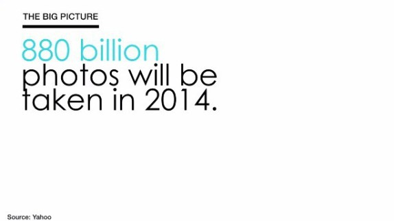 880 billion images will be taken in 2014