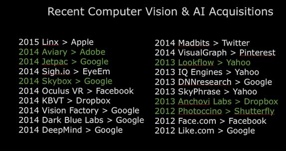 visual tech acquisition