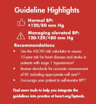 AHA BP raiser guideline