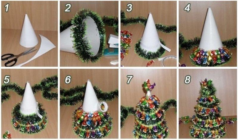 Жаңа жылдық шыршасы бар жаңа ағаш & # 8212; Фото идеялар және шеберлік сабақтары 6-кезең