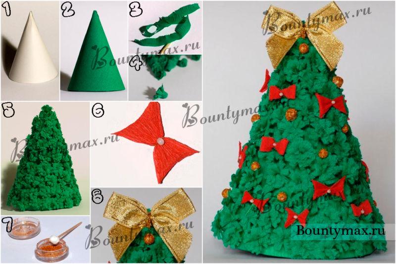 Tělor strom z papíru & # 8212; Schémata a šablony k vytvoření vánočního stromu s vlastními rukama fáze 58
