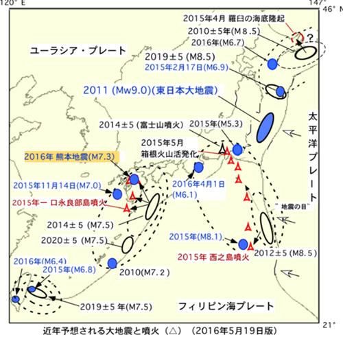 火山 噴火 地震 関連