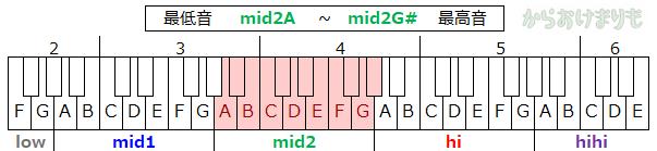 音域-最低音mid2A-最高音mid2G#